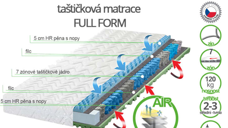 tastickova-matrace-full-form-728x409.jpg