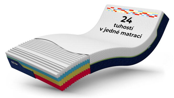 zdravotni-matrace-matton-ambient-memory-kombi-2020-10-728x409.jpg